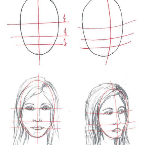 Jak narysować twarz?